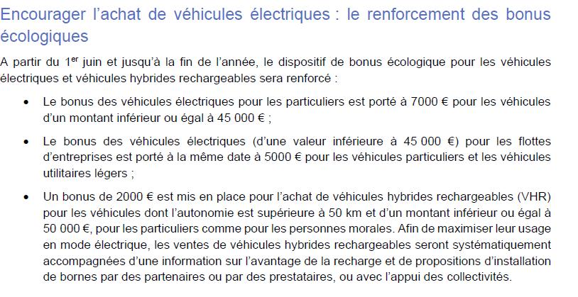 Dispositifs automobile 2020